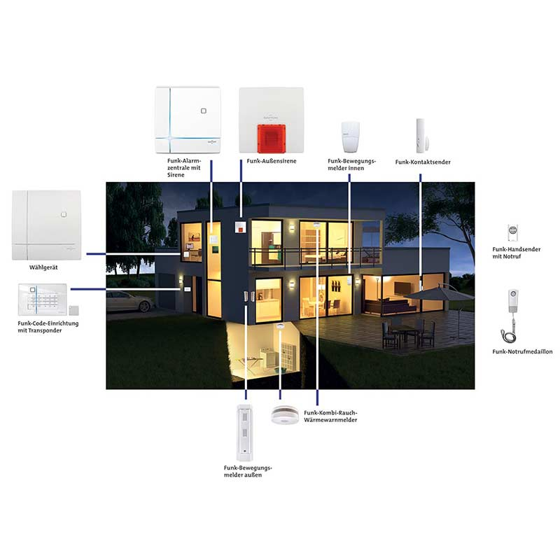Elektronischer Einbruchschutz mit DAITEM Systemen